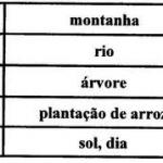 dia,sol,monranha,rio,árvore,plantação e árvore